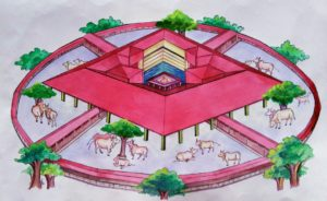 ಗೋಸ್ವರ್ಗ ನೀಲನಕ್ಷೆ : ಪರಿಕಲ್ಪನೆ ಶ್ರೀಶ್ರೀ ರಾಘವೇಶ್ವರಭಾರತೀ ಮಹಾಸ್ವಾಮಿಗಳವರು |ಚಿತ್ರರೂಪ: ನೀರ್ನಳ್ಳಿ ಗಣಪತಿ